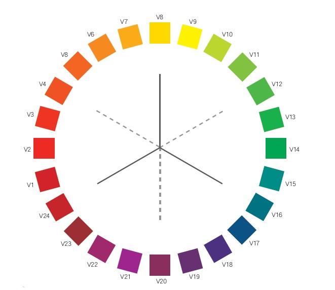 色�_三步骤认识何谓低彩度色系 step1 + step2学习配色技巧